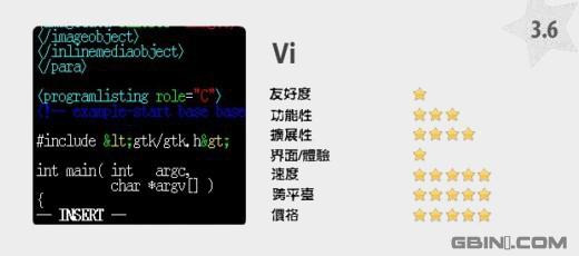 究竟什么是开发人员眼中最好的代码编辑器?