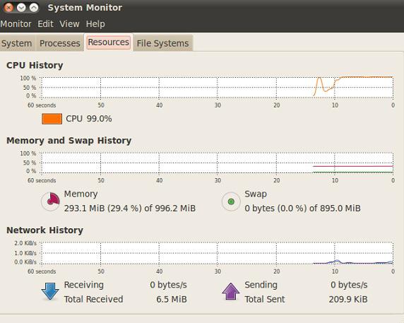 GNOME 系统监控器资源屏幕截图