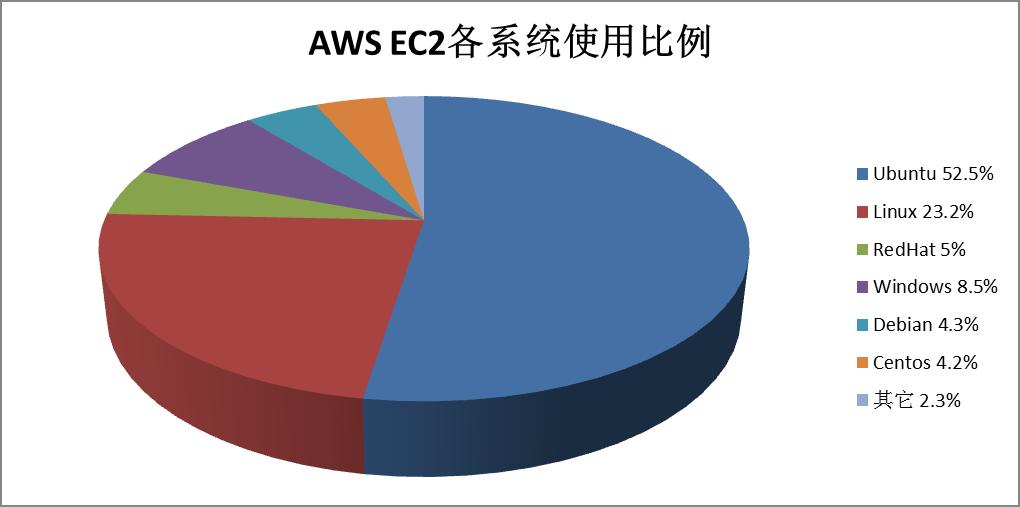 https://img.linux.net.cn/data/attachment/album/201306/19/085356o3rocg6z6dglju00.jpg