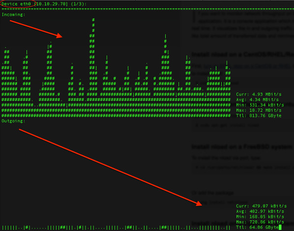 Fig. 01: nload command in action