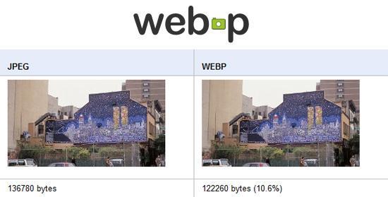 WebP的故事:谷歌要统一互联网图片格式