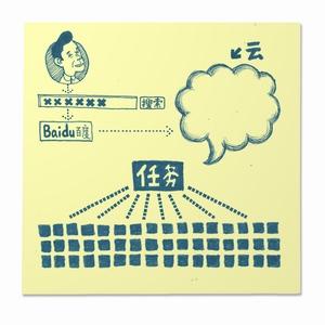 十张漫画轻松演绎云计算的起源(图)
