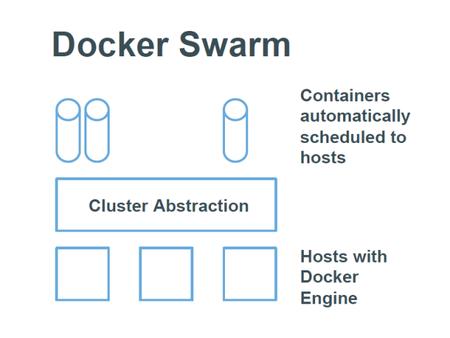 docker-swarm_w_450.png