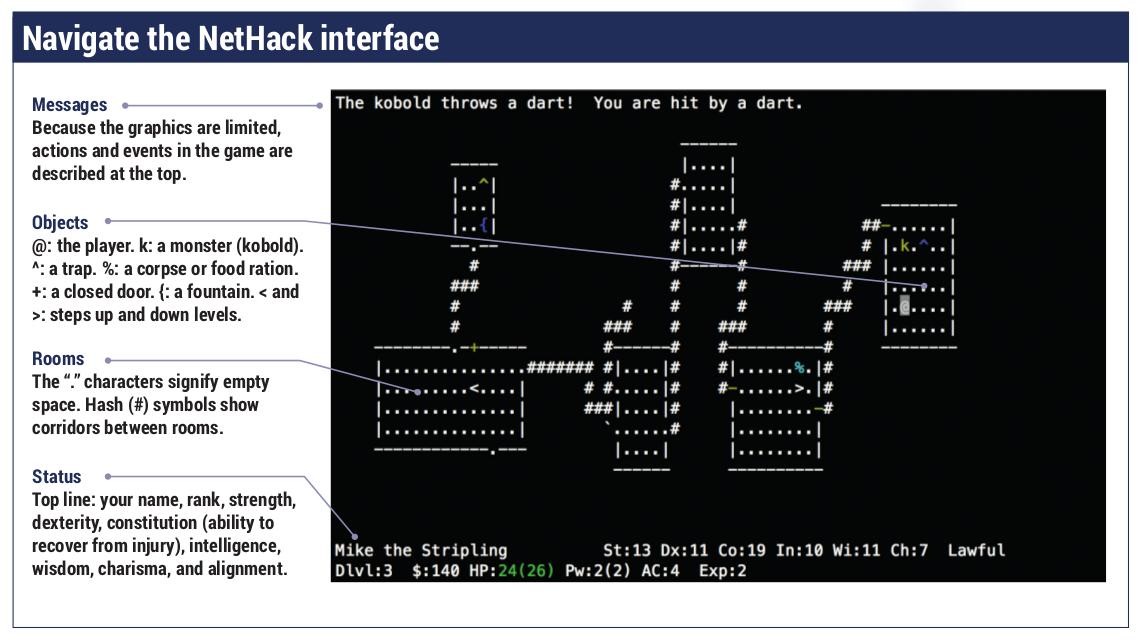 NetHack 界面