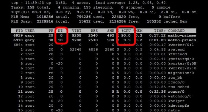 使用 nice、cpulimit 和 cgroups 限制 cpu 占用率