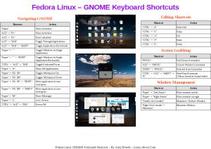 GNOME Keyboard Shortcut Cheat Sheet.