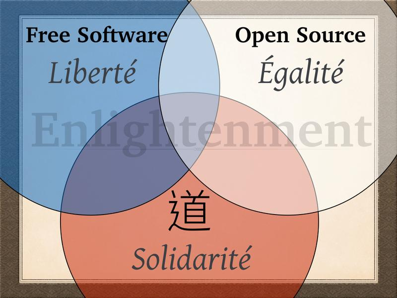 OpenSourceEnlightenment.002.jpg