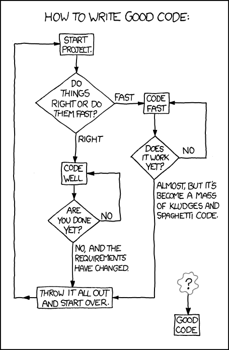 How to write good code by xkcd