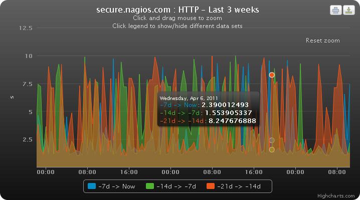 server-monitoring-tool-nagios