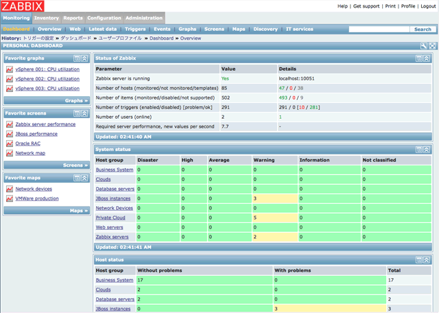 server-monitoring-tool-zabix