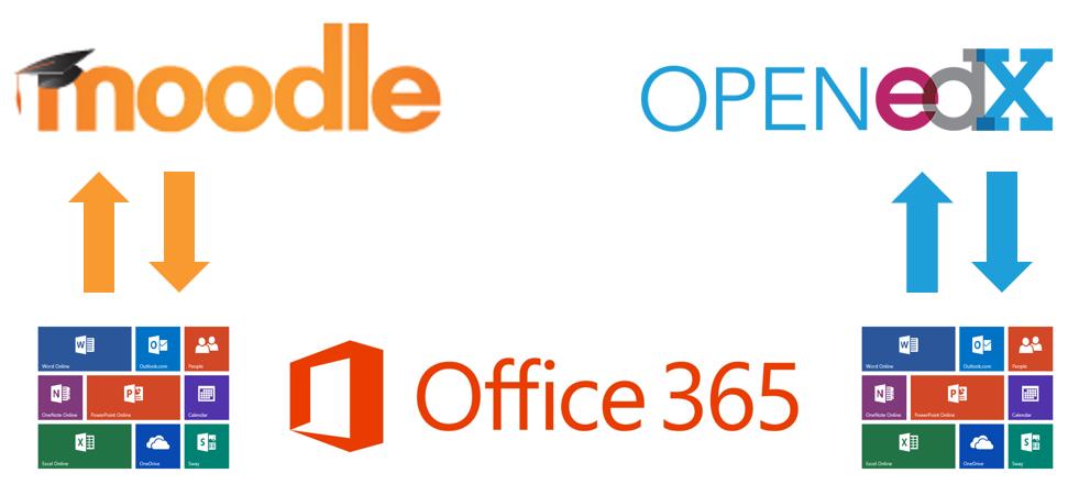 WPDang_Office_365
