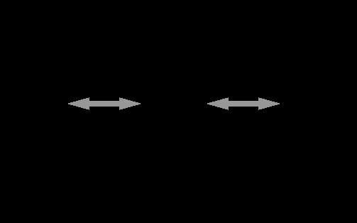 Web服务器和CGI