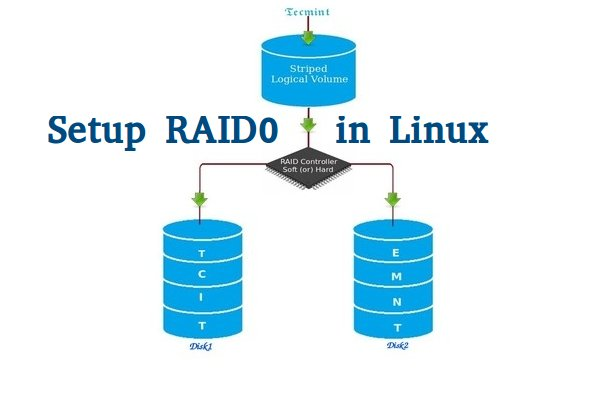 Setup RAID0 in Linux