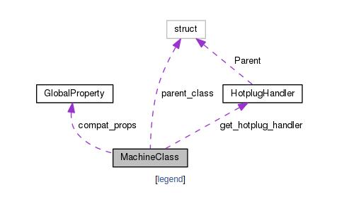 [machine_class]