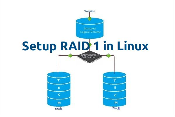 Create Raid1 in Linux