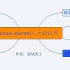 Linux-Kernel八大知识点
