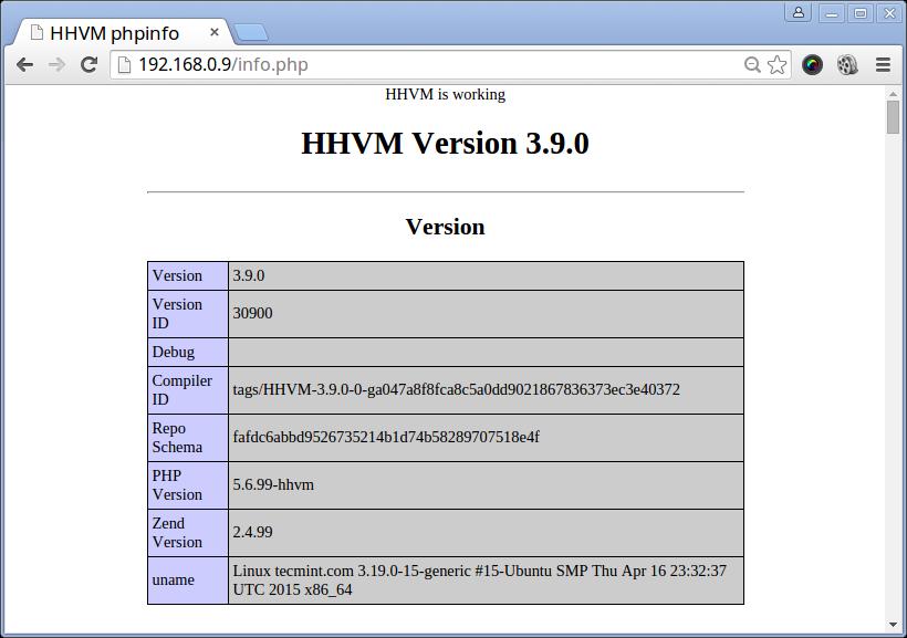 HHVM Page