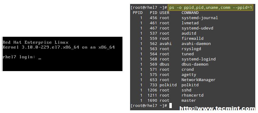 登录屏幕和进程的 PID