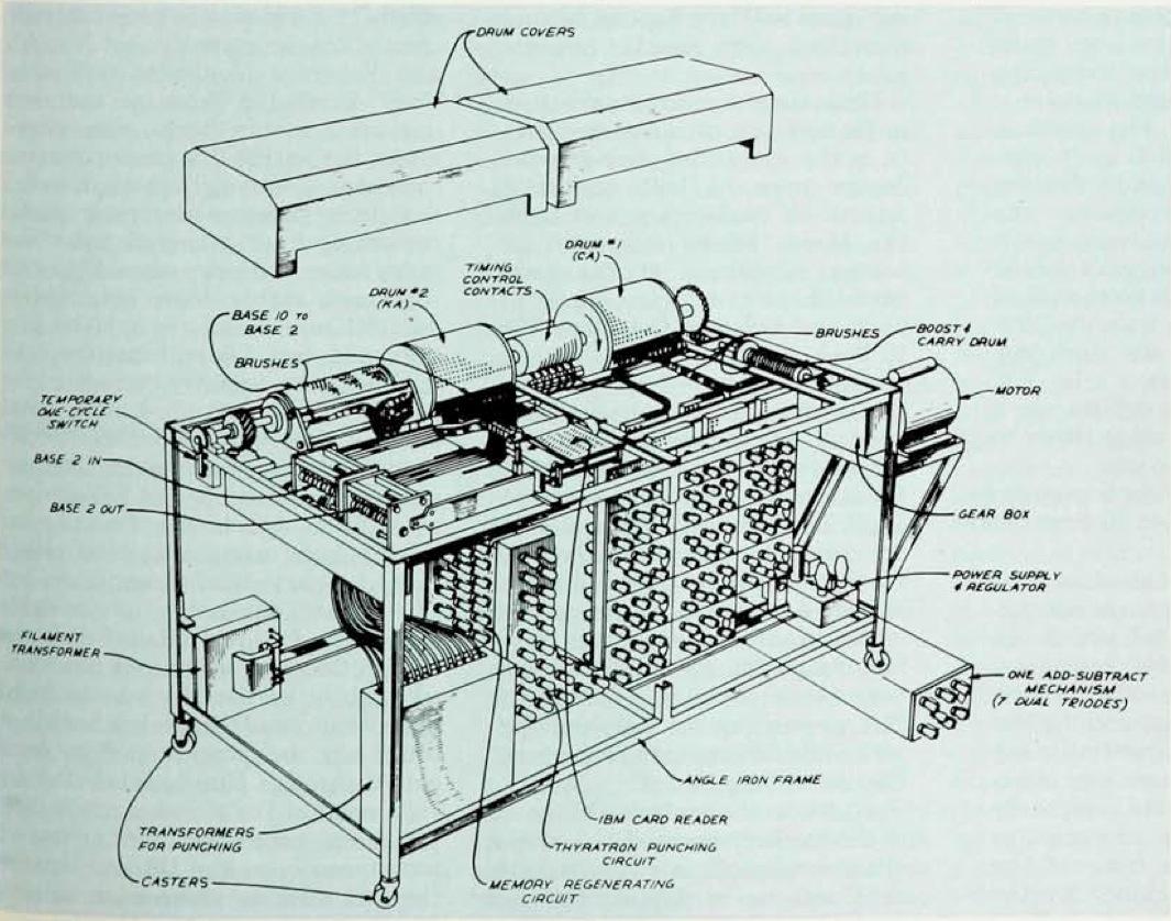 ABC 计算机设计图