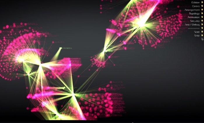 这个画面展示了360威胁中心针对DDOS主控的实时监控和追踪