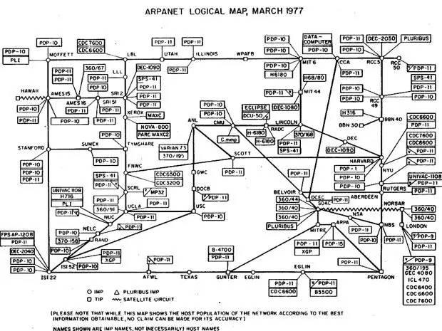 最先与互联网连接的公司:BBN和系统开发公司(SDC),1970年