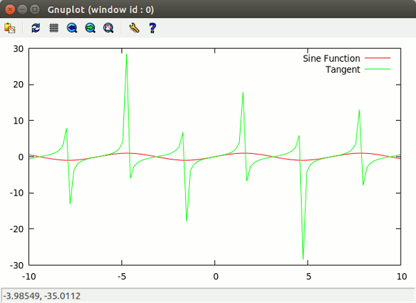 learnmath-gnuplot-plot2