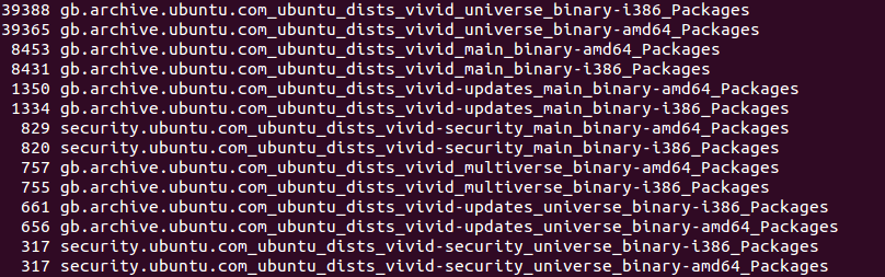 Ubuntu 15.04 Packages