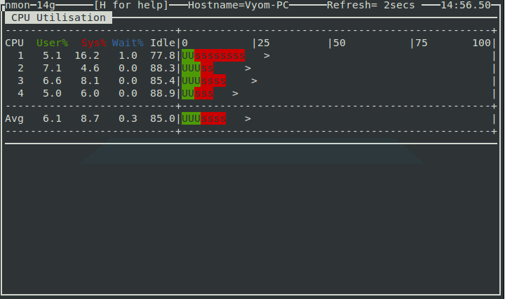 nmon_cpu_output