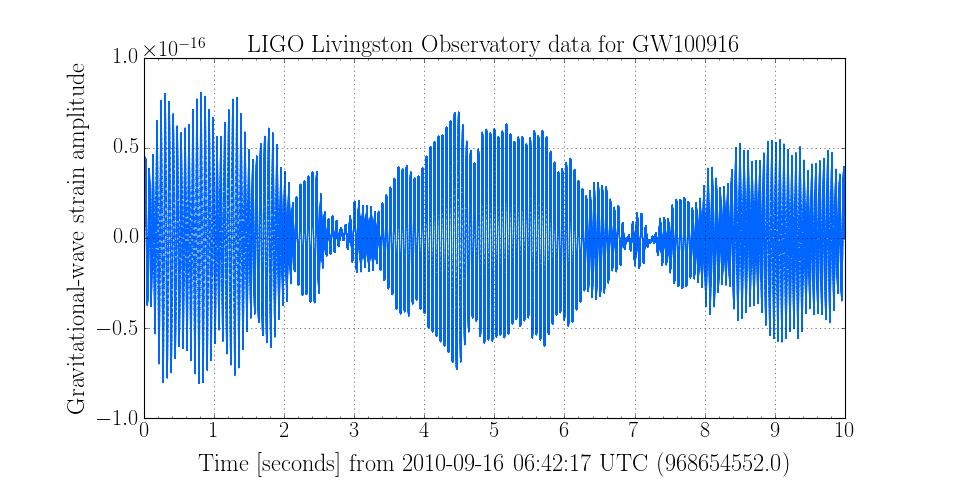 LIGO Livingston Observatory data for GW100916