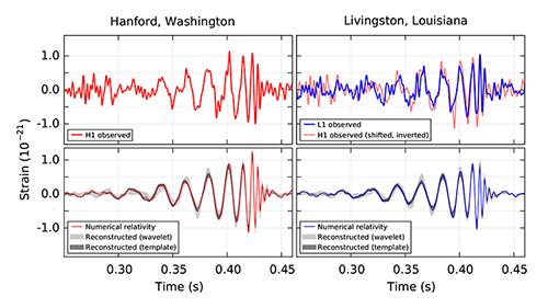 引力波大发现数据图