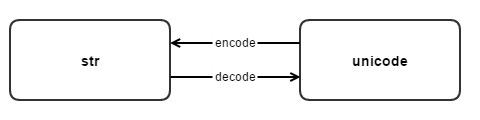 py-encode