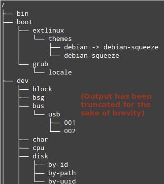 Linux 的目录层级