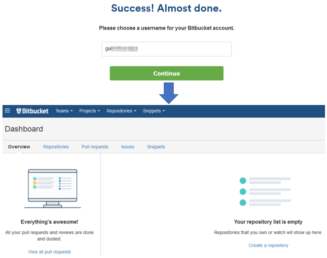 Bitbucket Dashboard
