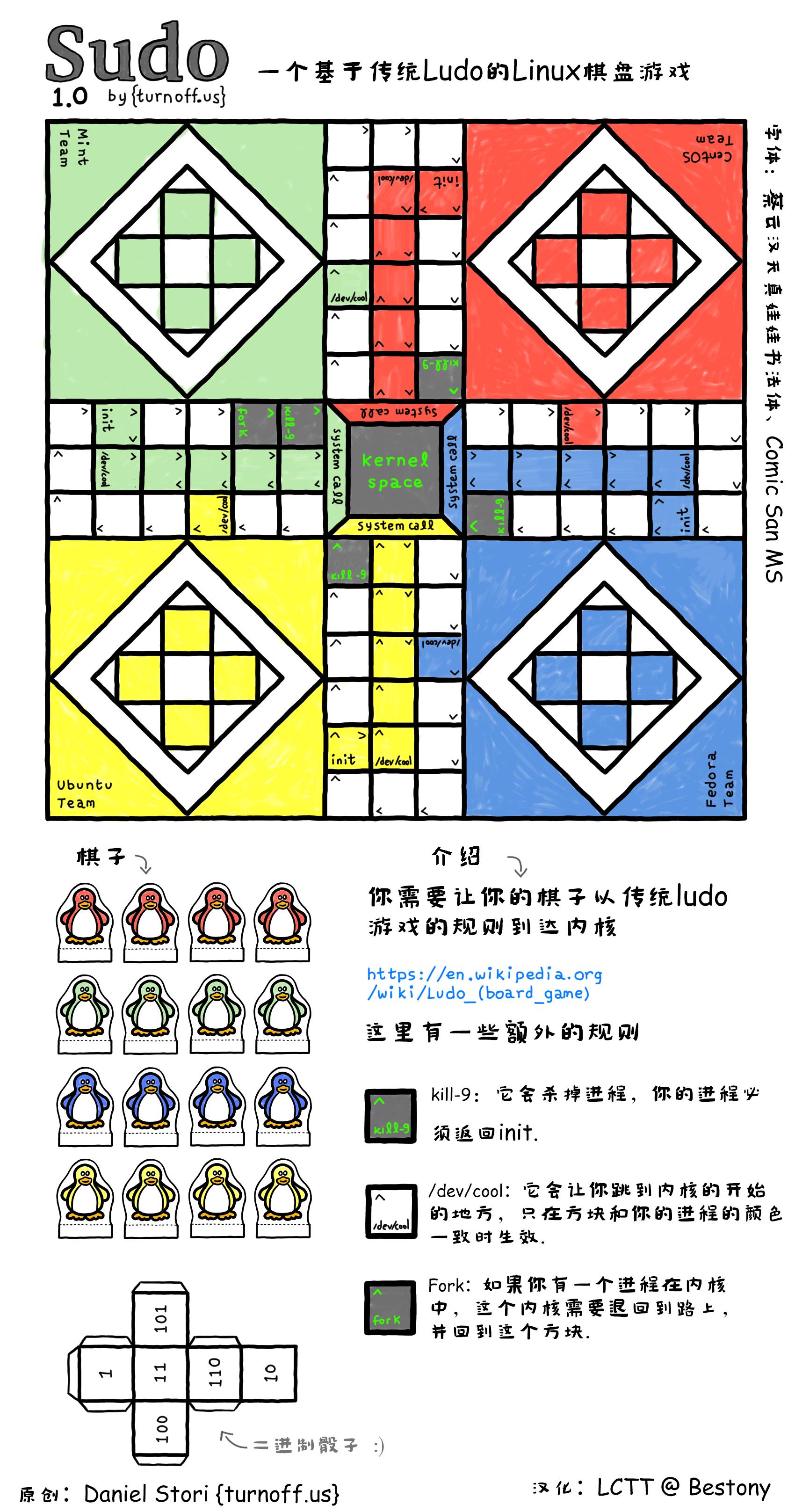 sudo board game