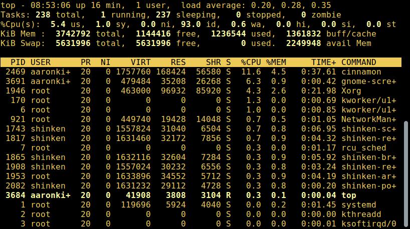 列出 Linux 正在运行的程序