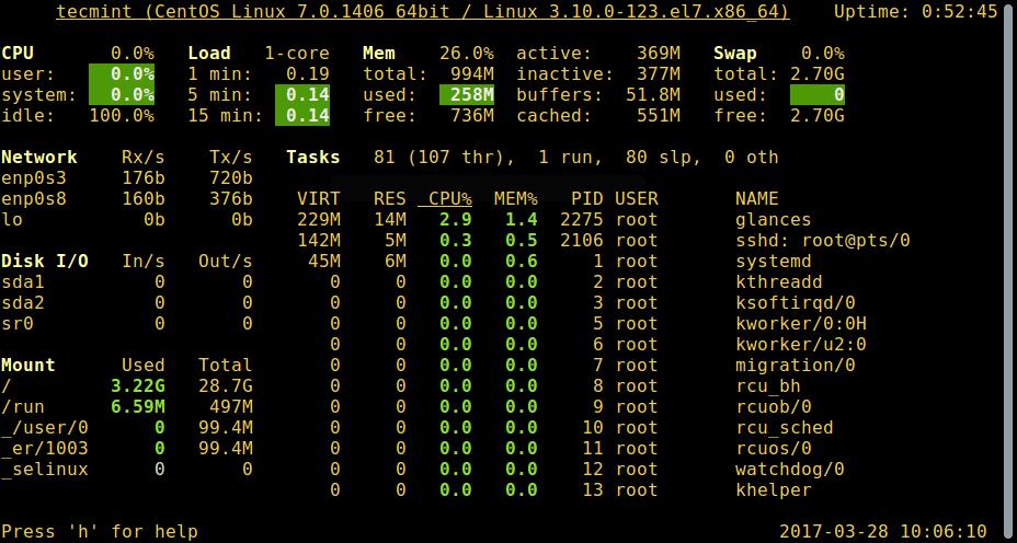 Glances - Linux 进程监控