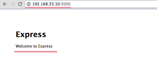 express nodejs 运行在 3000 端口