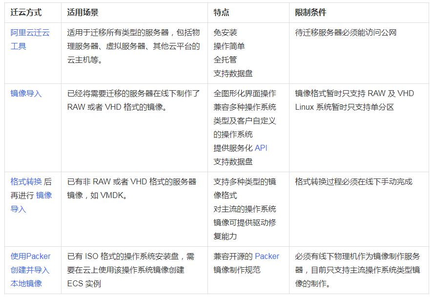 阿里云迁云方式大汇总|Linux 中国◇开源社区
