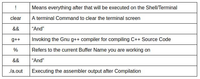 vim functions commands & symbols