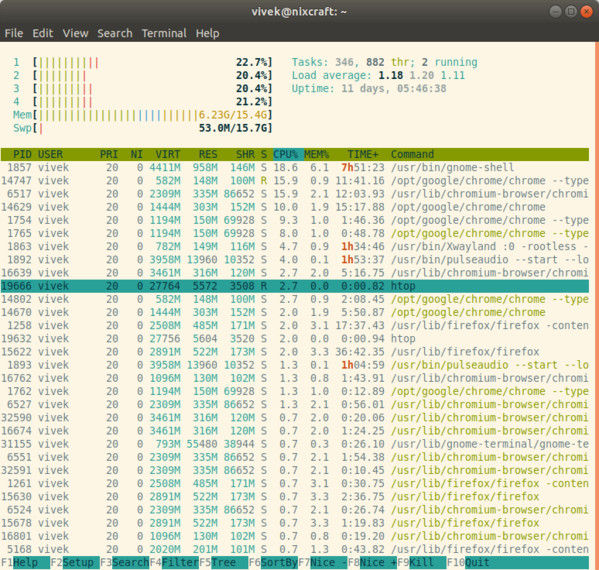 htop process viewer for Linux