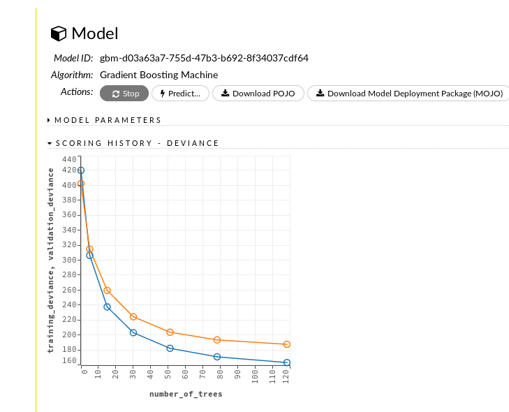 H2o Flow gradient boosting model