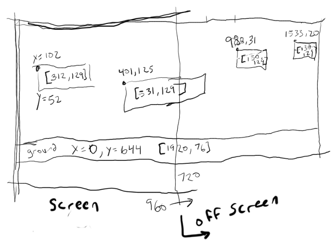 Example of a level map