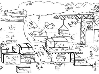 神话还是现实?Docker 和 Kubernetes 的完美架构