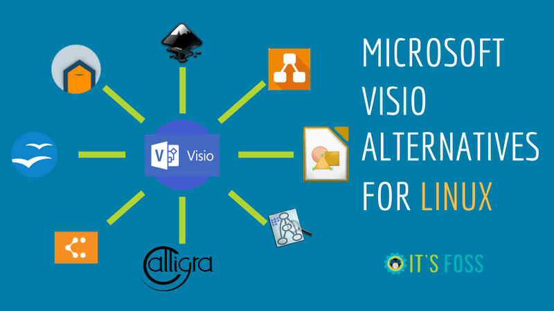 用于 Linux 的微软 Visio 备选方案