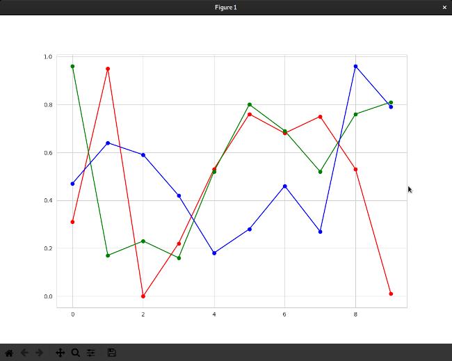 改进的数据可视化