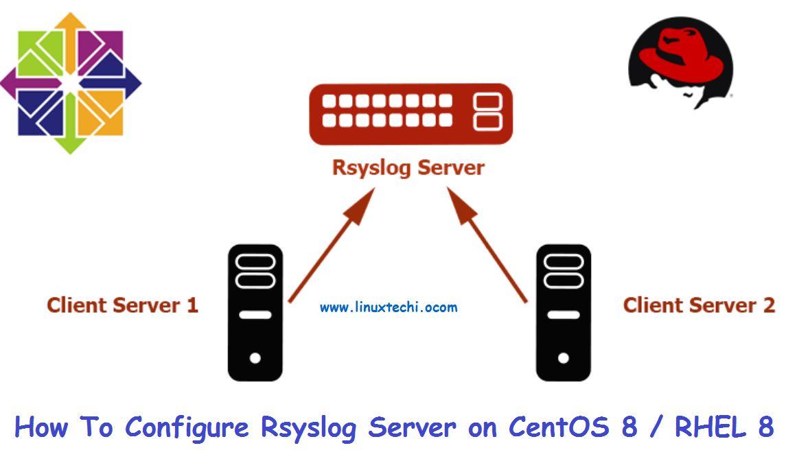 configure-rsyslog-centos8-rhel8