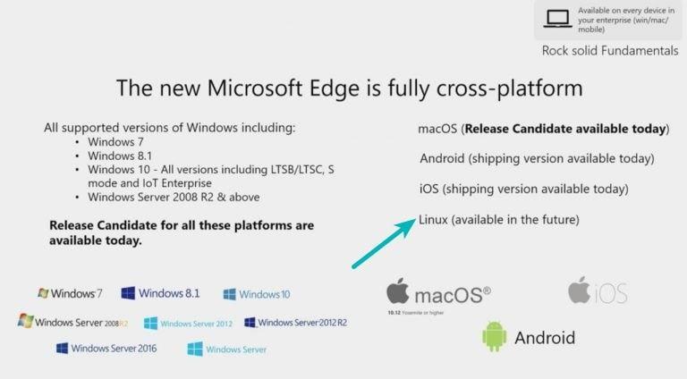 微软确认 Edge 未来将进入 Linux 中