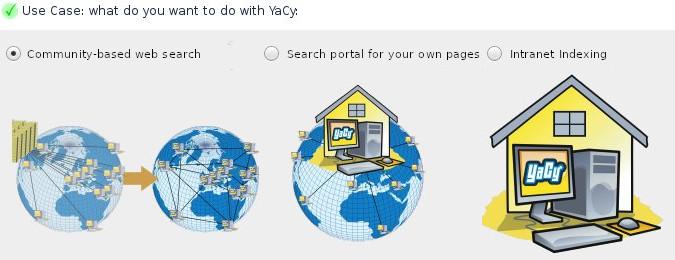 YaCy profile selector