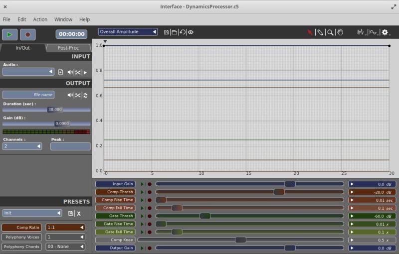Cecilia audio editor