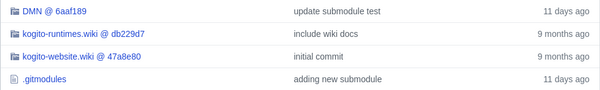 Git submodules screenshot